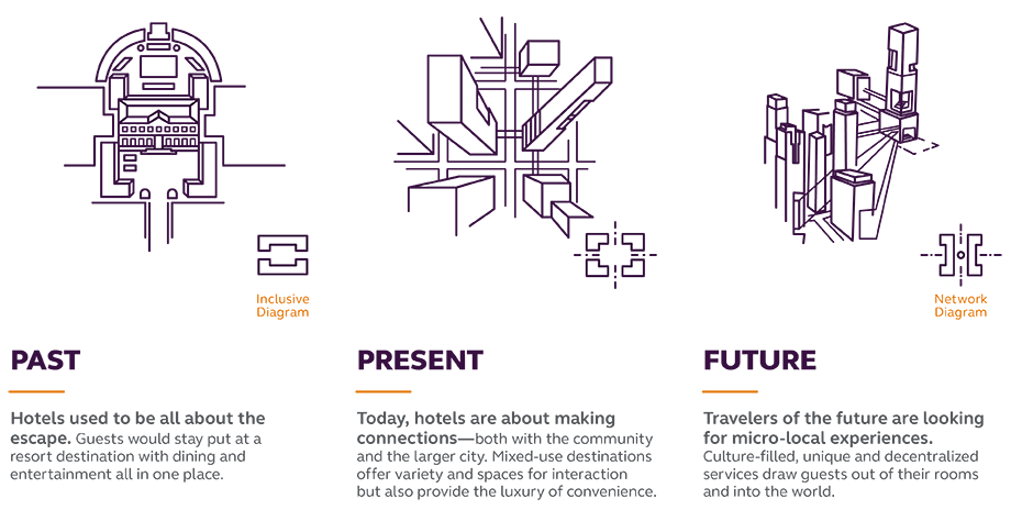 Hotel of the Future – CRTKL Predicts : Hotel of the Future